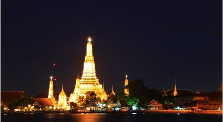 Why Bangkok is the Top Budget Destination for Luxury Travel